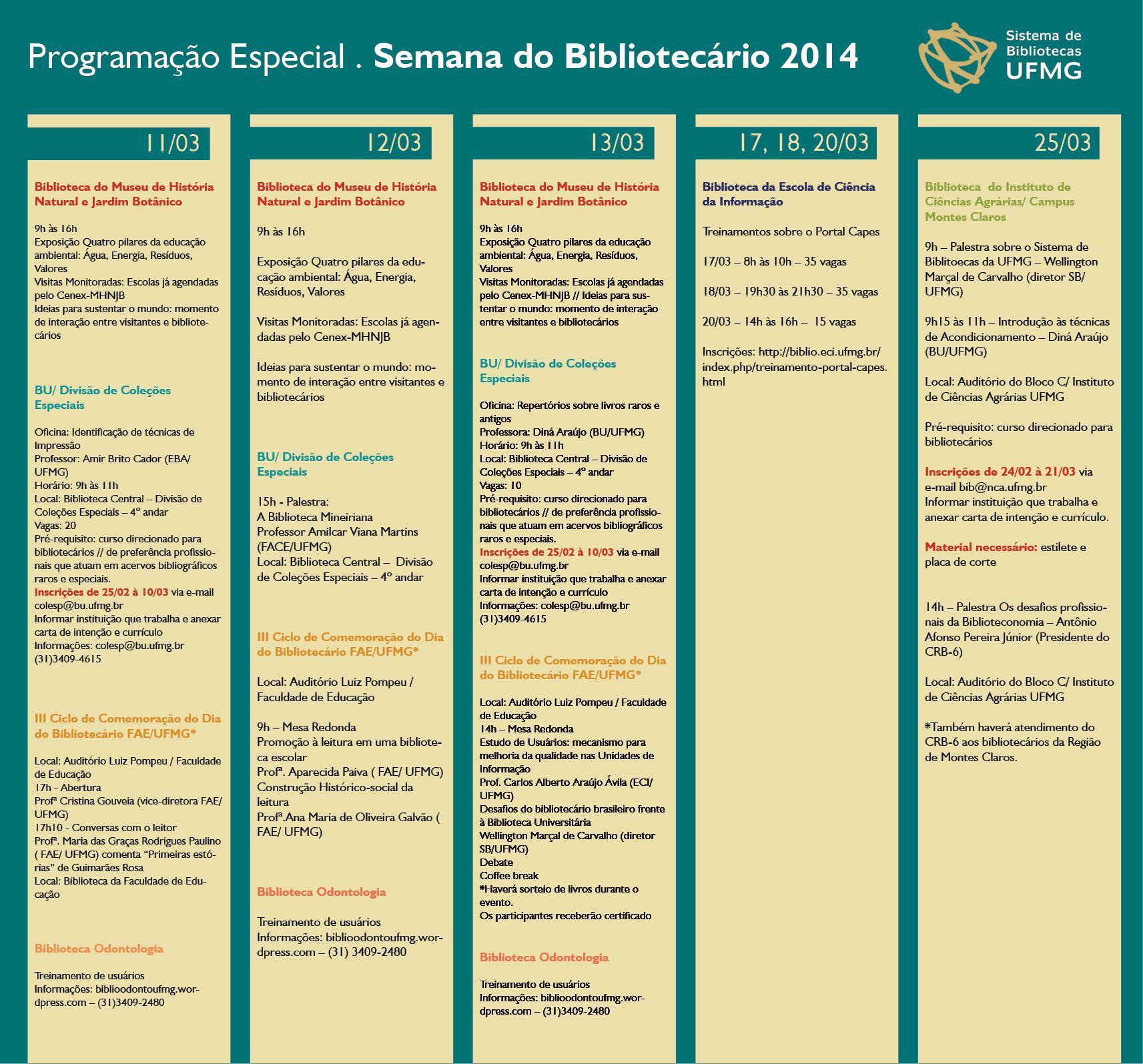 Semana do Bibliotecário UFMG 2014
