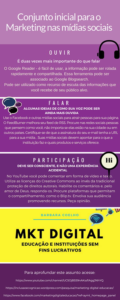 marketing-digital-para-instituicoes-educacionais