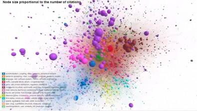 Procedimento desenvolvido na USP em São Carlos não apenas permite rastrear os artigos mais relevantes de cada área como também mapear a organização dessas áreas, com suas comunidades e conexões (Visualização da rede de citações obtida em busca pelo termo 'complex network1 na base de dados Web of Science) (Foto Filipe N. Silva)